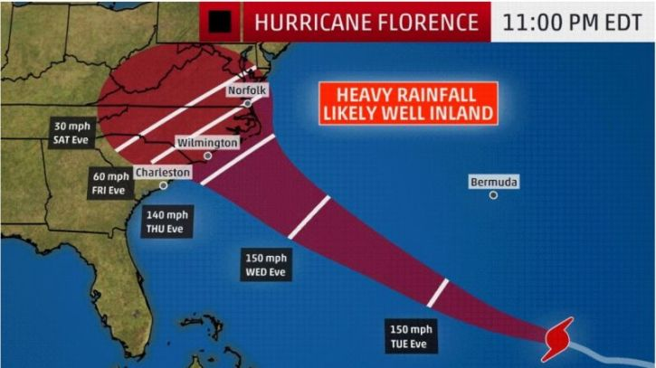 Weather Channel Us Map.Hurricane Florence Tracker Projected Path Map Destructive Strike